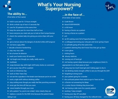 What's your nursing superpower?